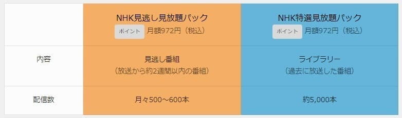 U-NEXT(ユーネクスト) NHKオンデマンドパック