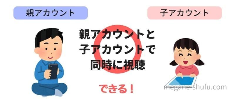 【U-NEXT(ユーネクスト)】親アカウントと子アカウントでなら、同時視聴ができる