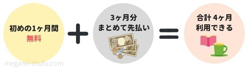 マガジン☆WALKER(マガジンウォーカー) 料金の仕組み