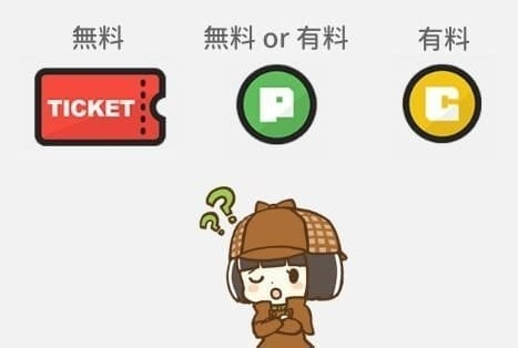 サンデーうぇぶりのチケット・ポイント・コイン